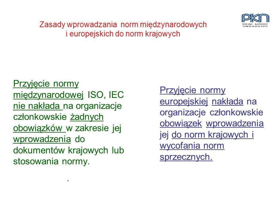 Zasady wprowadzania norm międzynarodowych i europejskich do norm krajowych