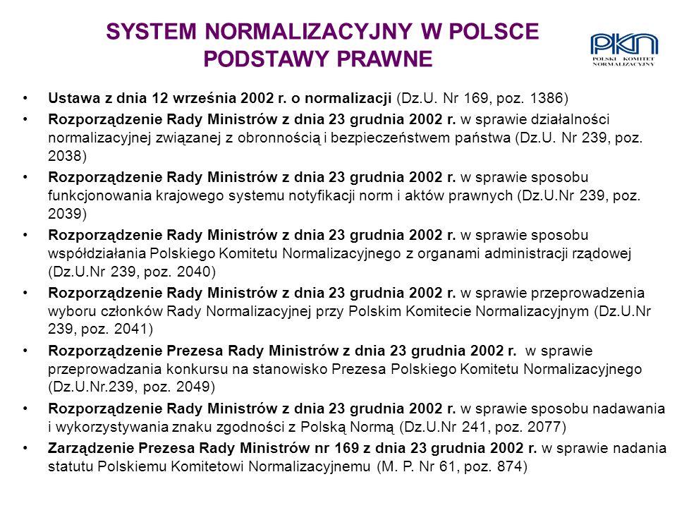 SYSTEM NORMALIZACYJNY W POLSCE PODSTAWY PRAWNE
