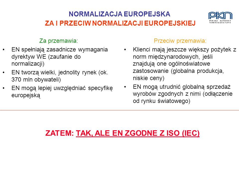 NORMALIZACJA EUROPEJSKA ZA I PRZECIW NORMALIZACJI EUROPEJSKIEJ