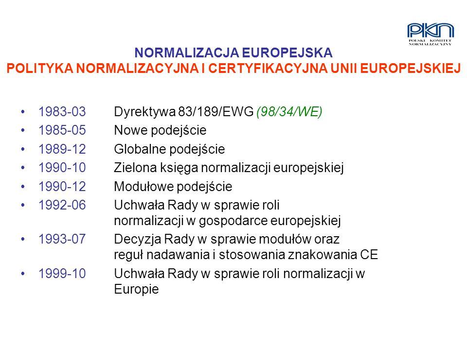 NORMALIZACJA EUROPEJSKA POLITYKA NORMALIZACYJNA I CERTYFIKACYJNA UNII EUROPEJSKIEJ