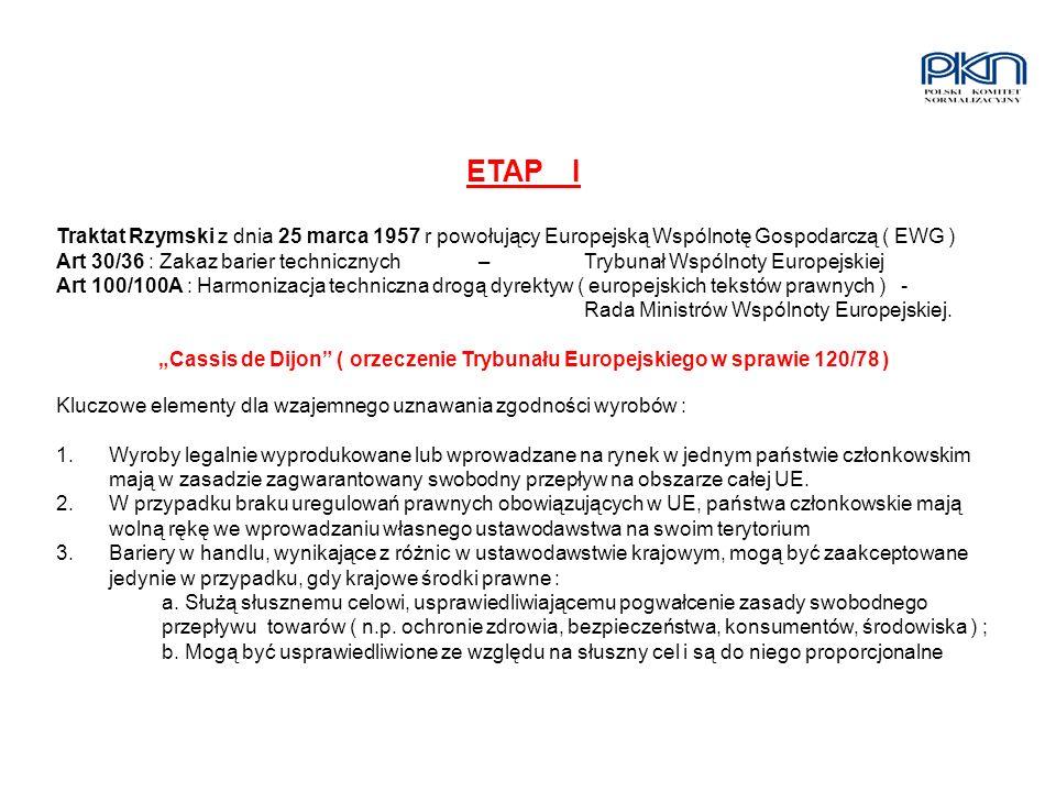 ETAP I Traktat Rzymski z dnia 25 marca 1957 r powołujący Europejską Wspólnotę Gospodarczą ( EWG )