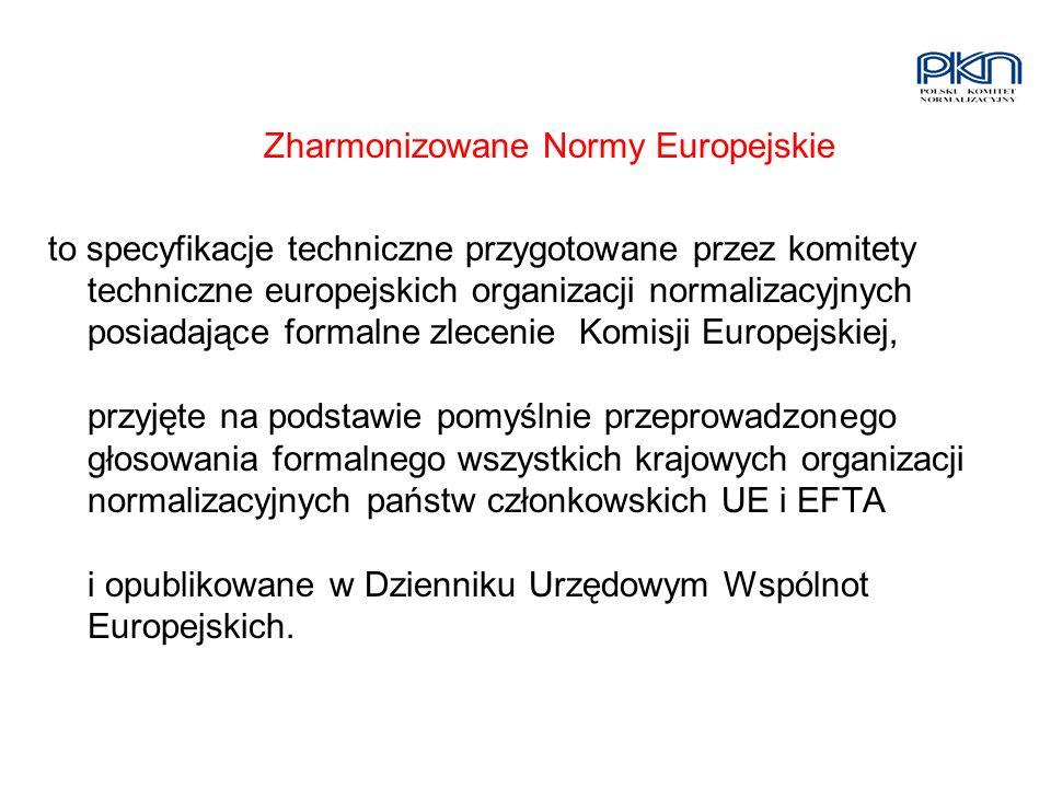 Zharmonizowane Normy Europejskie