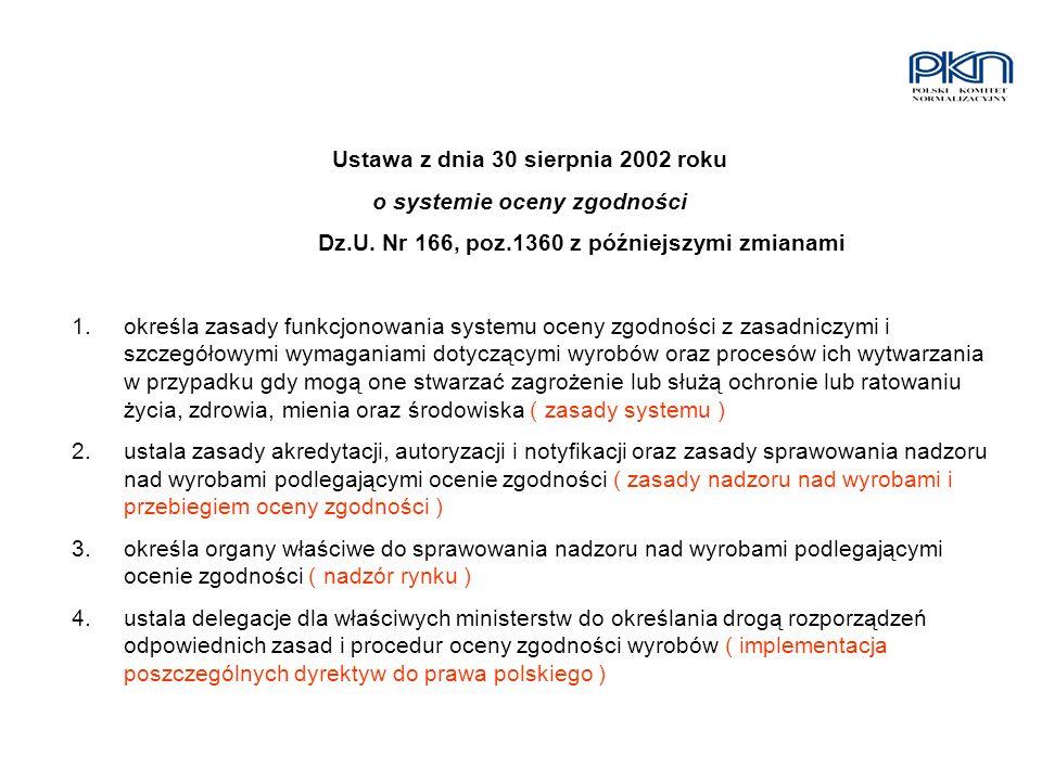 Ustawa z dnia 30 sierpnia 2002 roku o systemie oceny zgodności