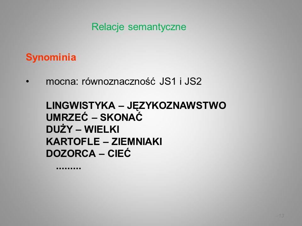Relacje semantyczne Synominia. mocna: równoznaczność JS1 i JS2. LINGWISTYKA – JĘZYKOZNAWSTWO. UMRZEĆ – SKONAĆ.