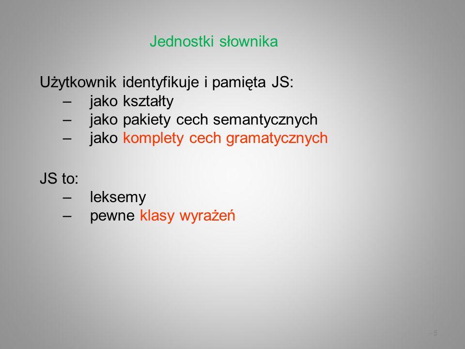 Jednostki słownika Użytkownik identyfikuje i pamięta JS: jako kształty. jako pakiety cech semantycznych.