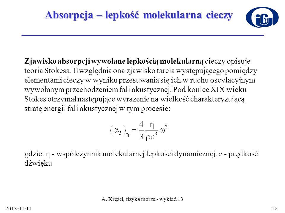 Absorpcja – lepkość molekularna cieczy