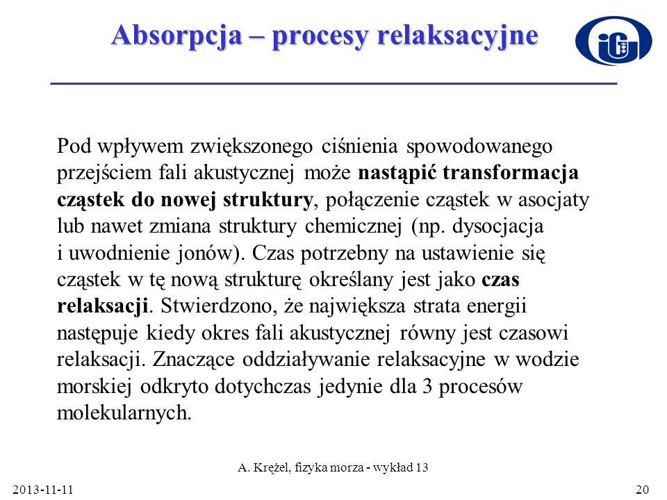 Absorpcja – procesy relaksacyjne