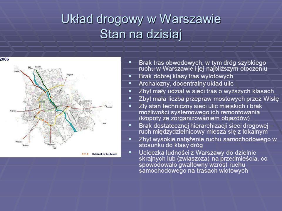 Układ drogowy w Warszawie Stan na dzisiaj