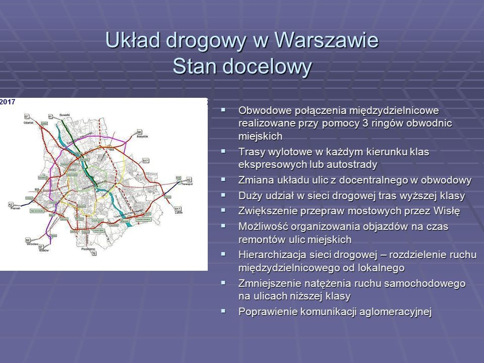 Układ drogowy w Warszawie Stan docelowy