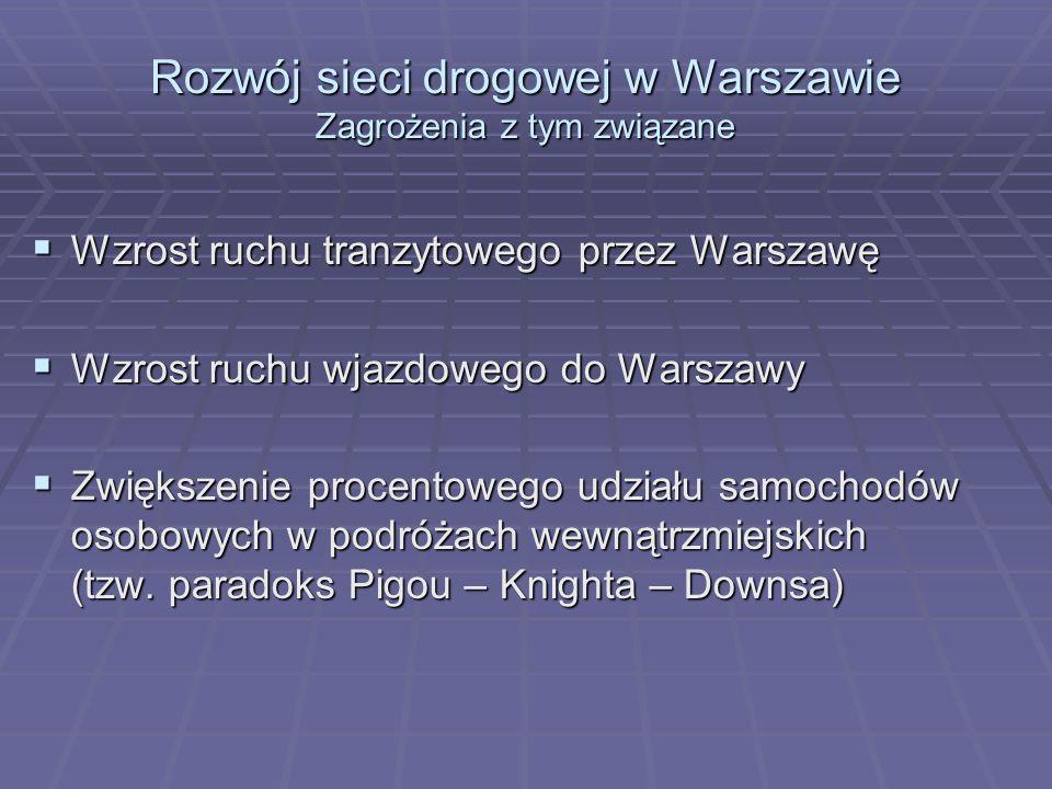 Rozwój sieci drogowej w Warszawie Zagrożenia z tym związane