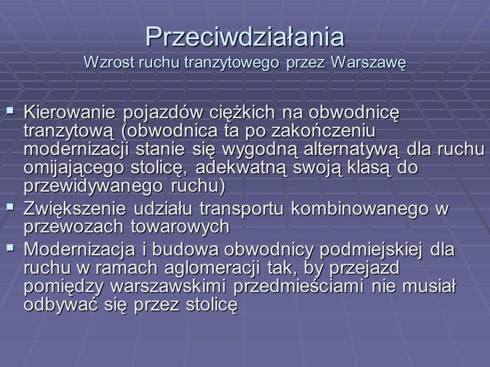 Przeciwdziałania Wzrost ruchu tranzytowego przez Warszawę