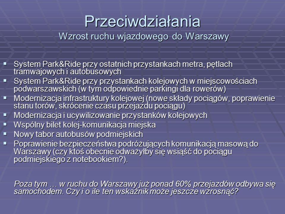 Przeciwdziałania Wzrost ruchu wjazdowego do Warszawy