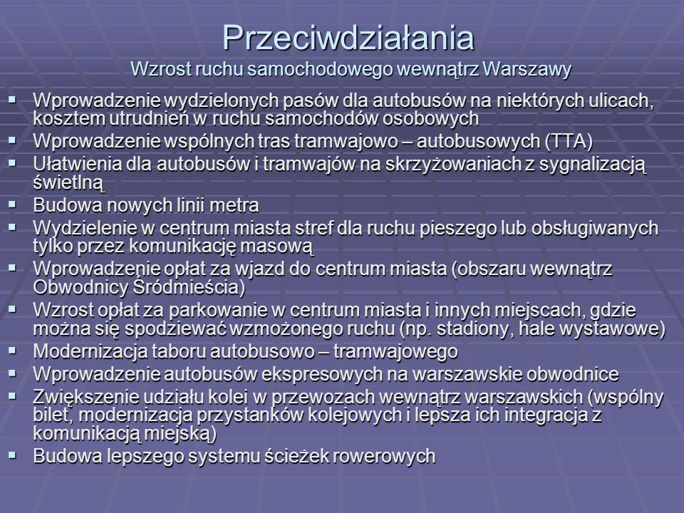 Przeciwdziałania Wzrost ruchu samochodowego wewnątrz Warszawy