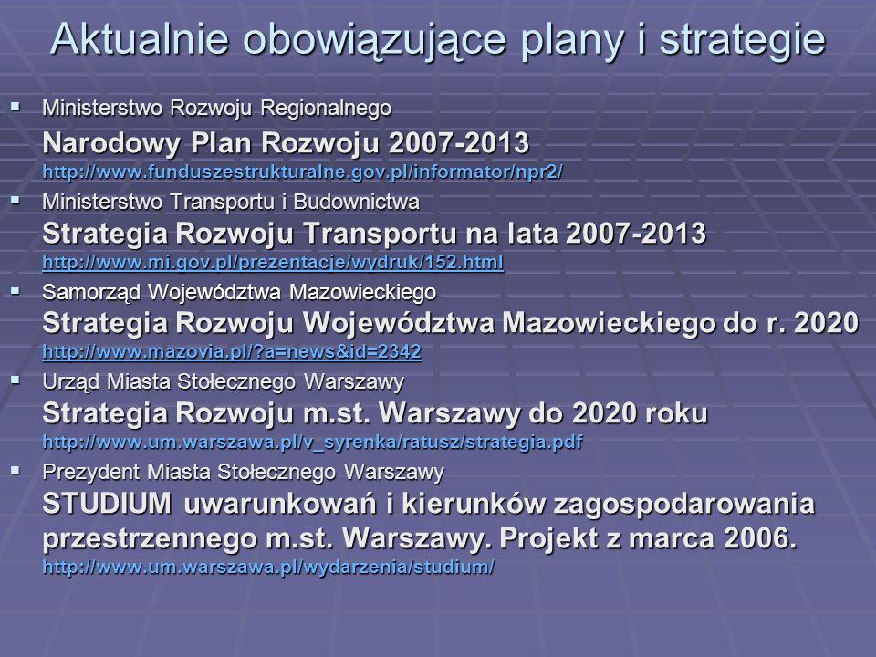 Aktualnie obowiązujące plany i strategie