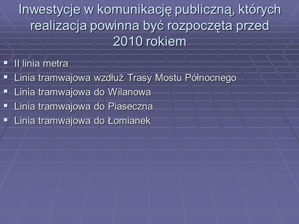 Inwestycje w komunikację publiczną, których realizacja powinna być rozpoczęta przed 2010 rokiem