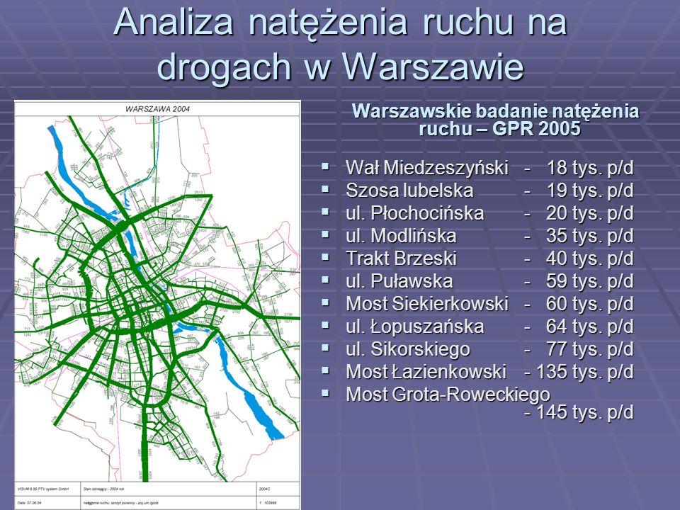 Analiza natężenia ruchu na drogach w Warszawie
