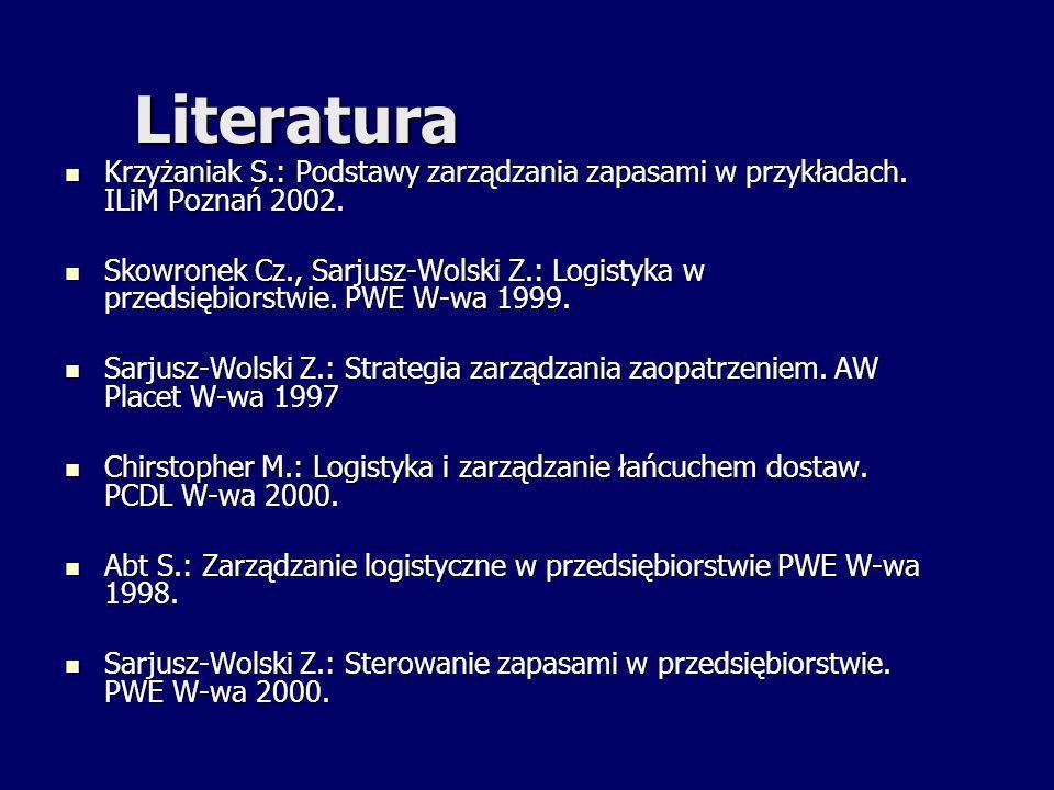 Literatura Krzyżaniak S.: Podstawy zarządzania zapasami w przykładach. ILiM Poznań 2002.
