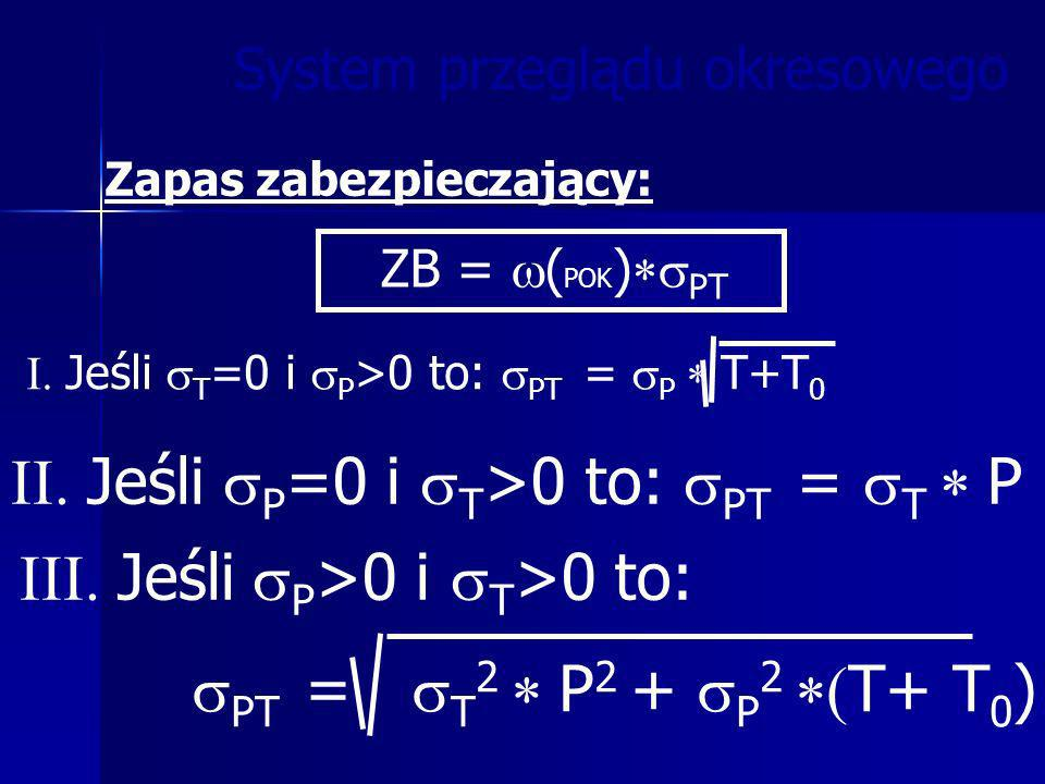 Jeśli P=0 i T>0 to: PT = T P