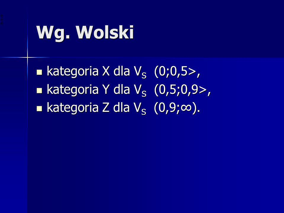 Wg. Wolski kategoria X dla VS (0;0,5>,