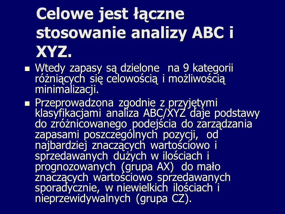 Celowe jest łączne stosowanie analizy ABC i XYZ.