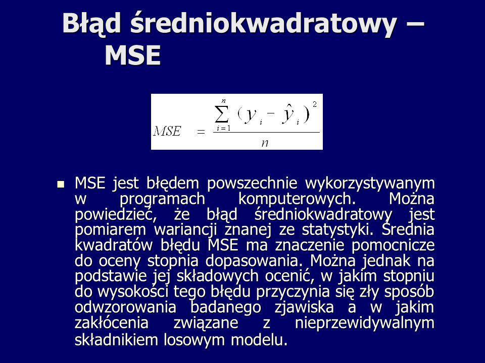 Błąd średniokwadratowy – MSE