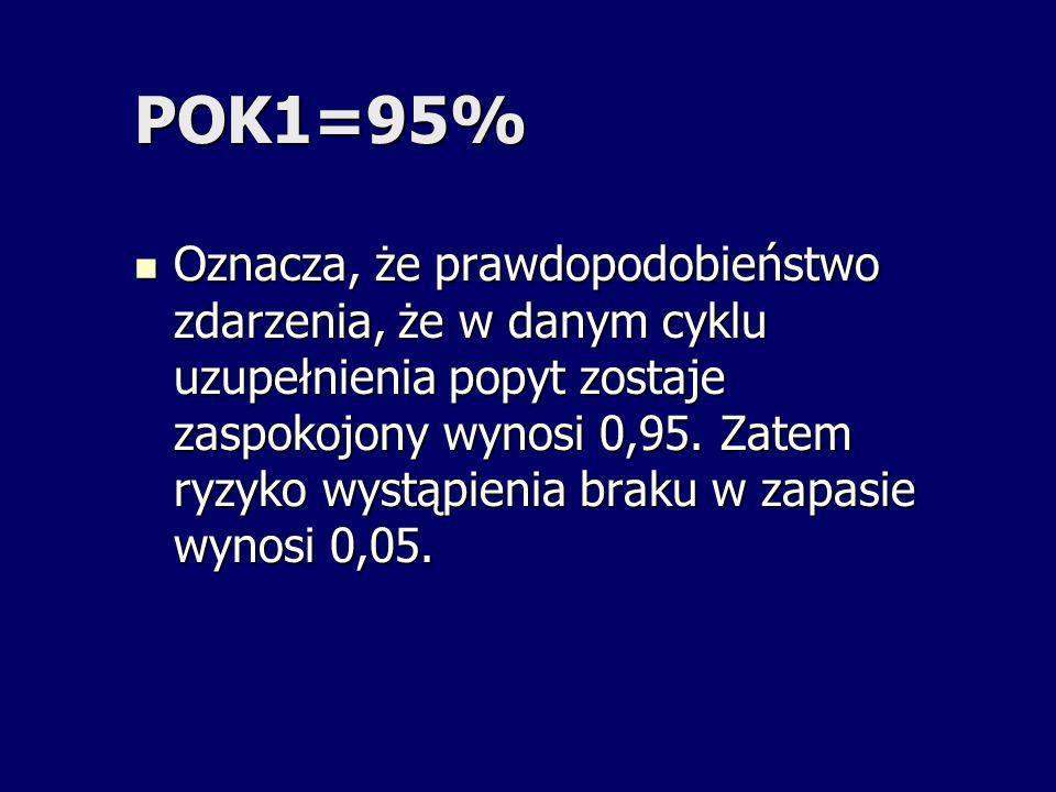 POK1=95%