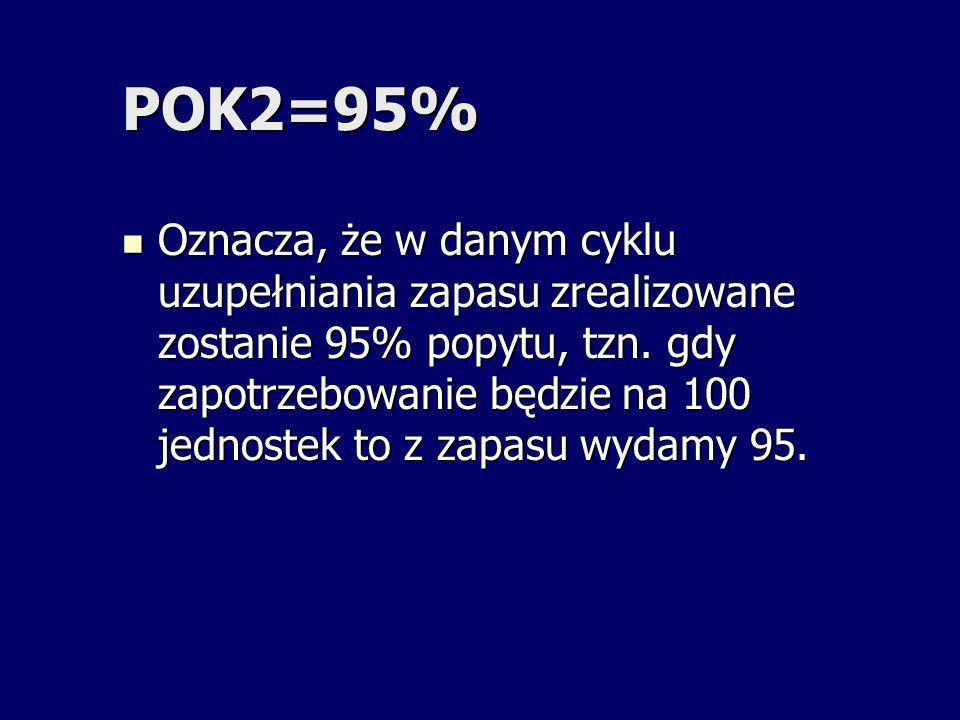 POK2=95%