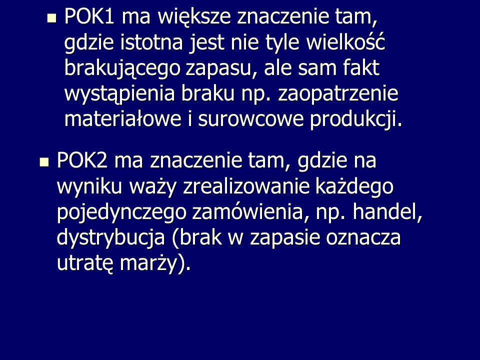 POK1 ma większe znaczenie tam, gdzie istotna jest nie tyle wielkość brakującego zapasu, ale sam fakt wystąpienia braku np. zaopatrzenie materiałowe i surowcowe produkcji.