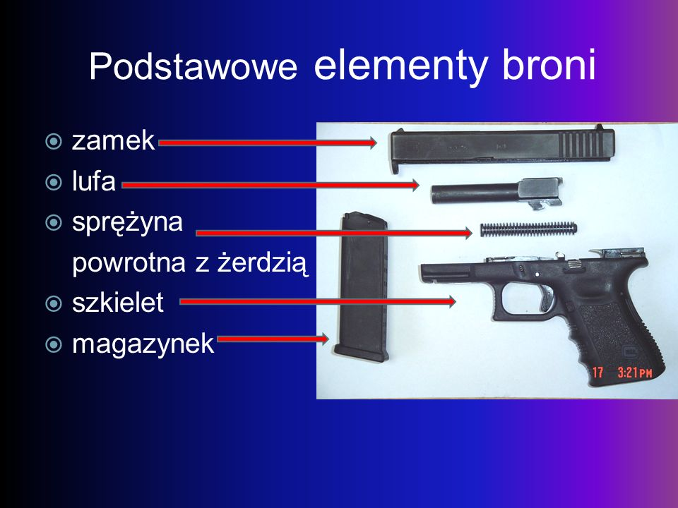 Podstawowe elementy broni