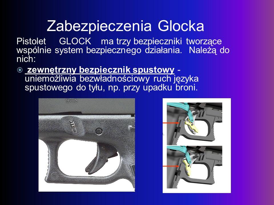 Zabezpieczenia Glocka