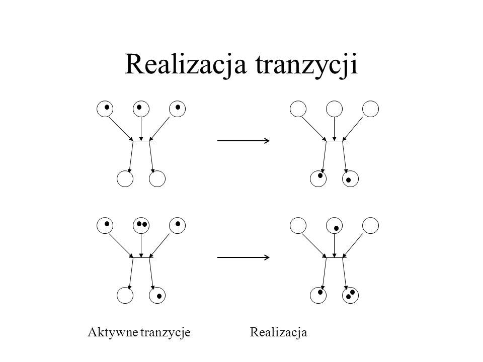 Realizacja tranzycji Aktywne tranzycje Realizacja
