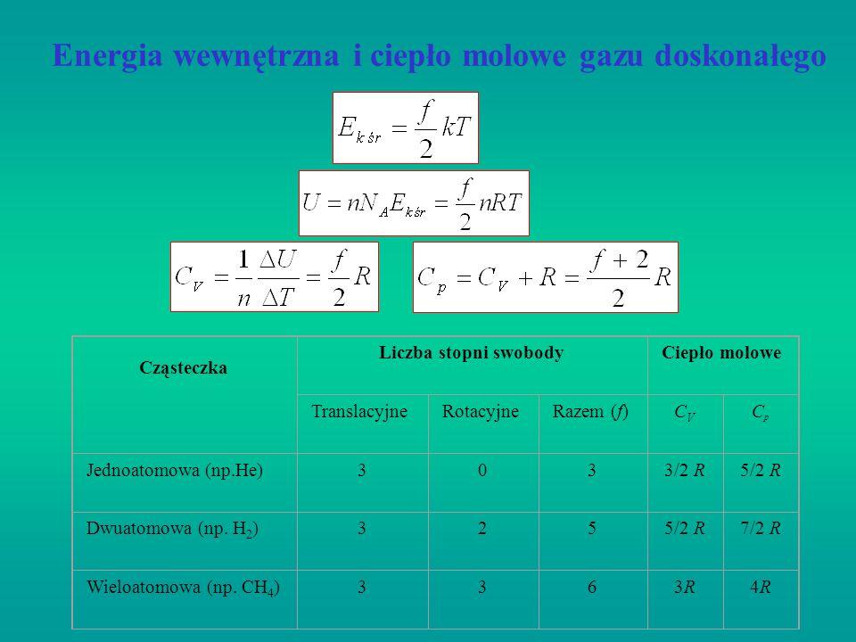 Energia wewnętrzna i ciepło molowe gazu doskonałego