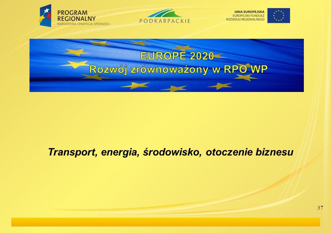 EUROPE 2020 Rozwój zrównoważony w RPO WP