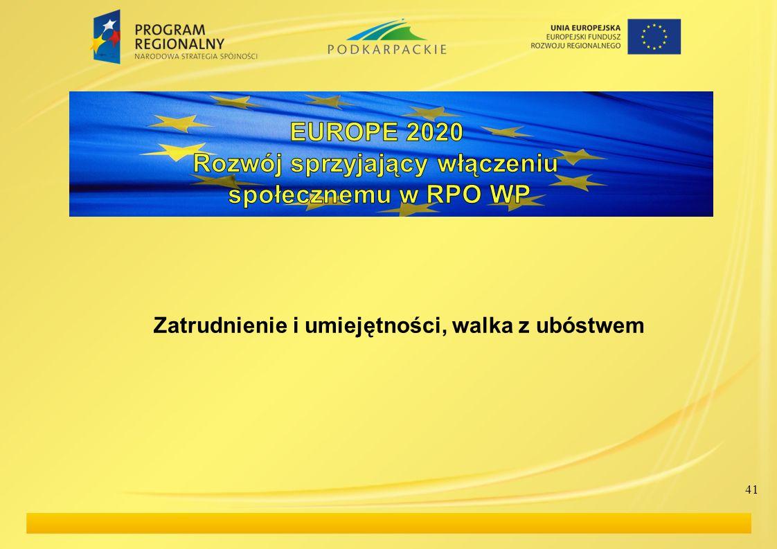 EUROPE 2020 Rozwój sprzyjający włączeniu społecznemu w RPO WP