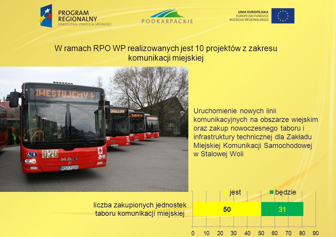 W ramach RPO WP realizowanych jest 10 projektów z zakresu komunikacji miejskiej