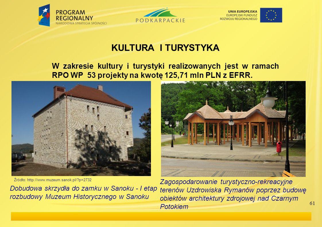 KULTURA I TURYSTYKA W zakresie kultury i turystyki realizowanych jest w ramach RPO WP 53 projekty na kwotę 125,71 mln PLN z EFRR.