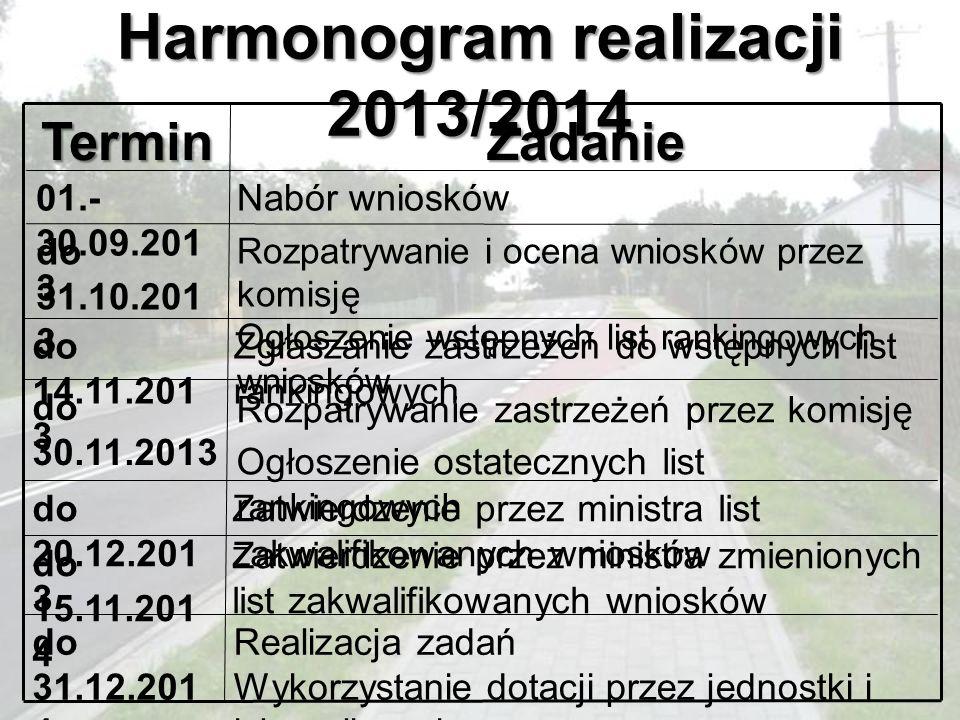 Harmonogram realizacji 2013/2014