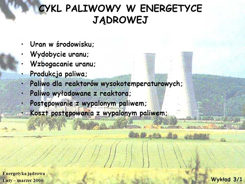 CYKL PALIWOWY W ENERGETYCE JĄDROWEJ