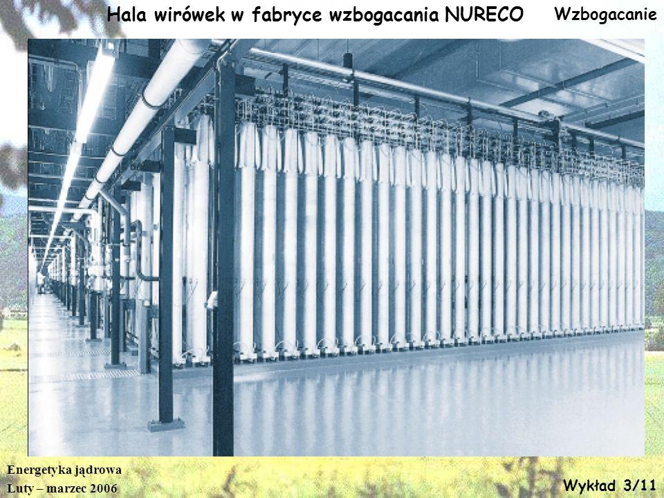 Hala wirówek w fabryce wzbogacania NURECO