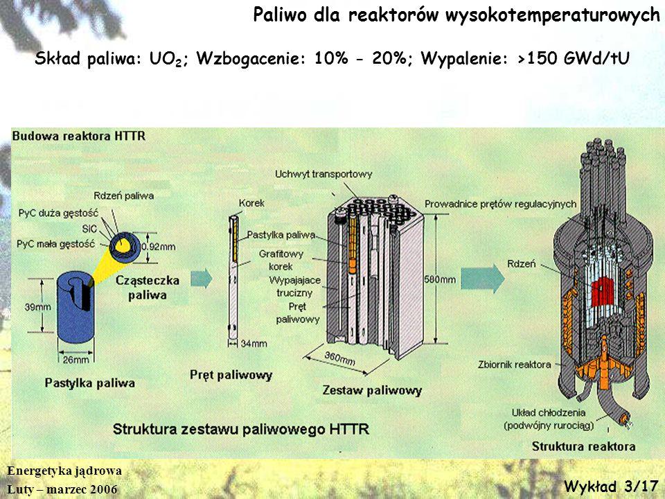 Paliwo dla reaktorów wysokotemperaturowych