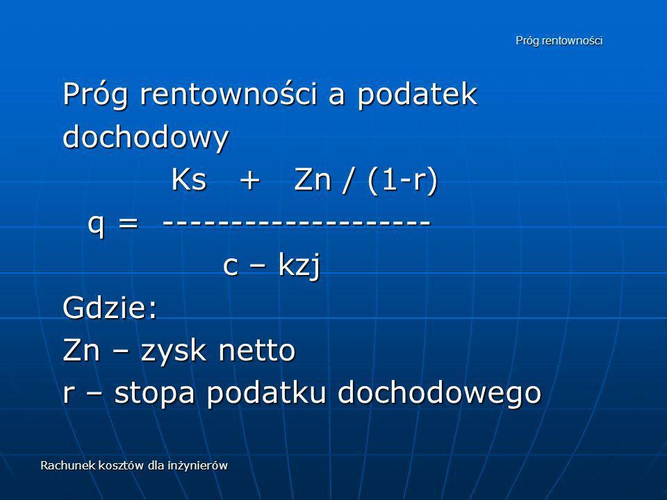 Próg rentowności a podatek dochodowy Ks + Zn / (1-r)