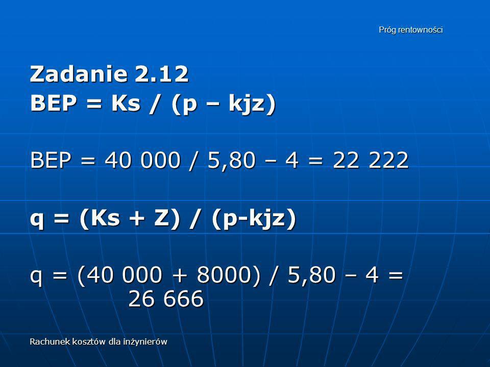 Zadanie 2.12 BEP = Ks / (p – kjz) BEP = 40 000 / 5,80 – 4 = 22 222