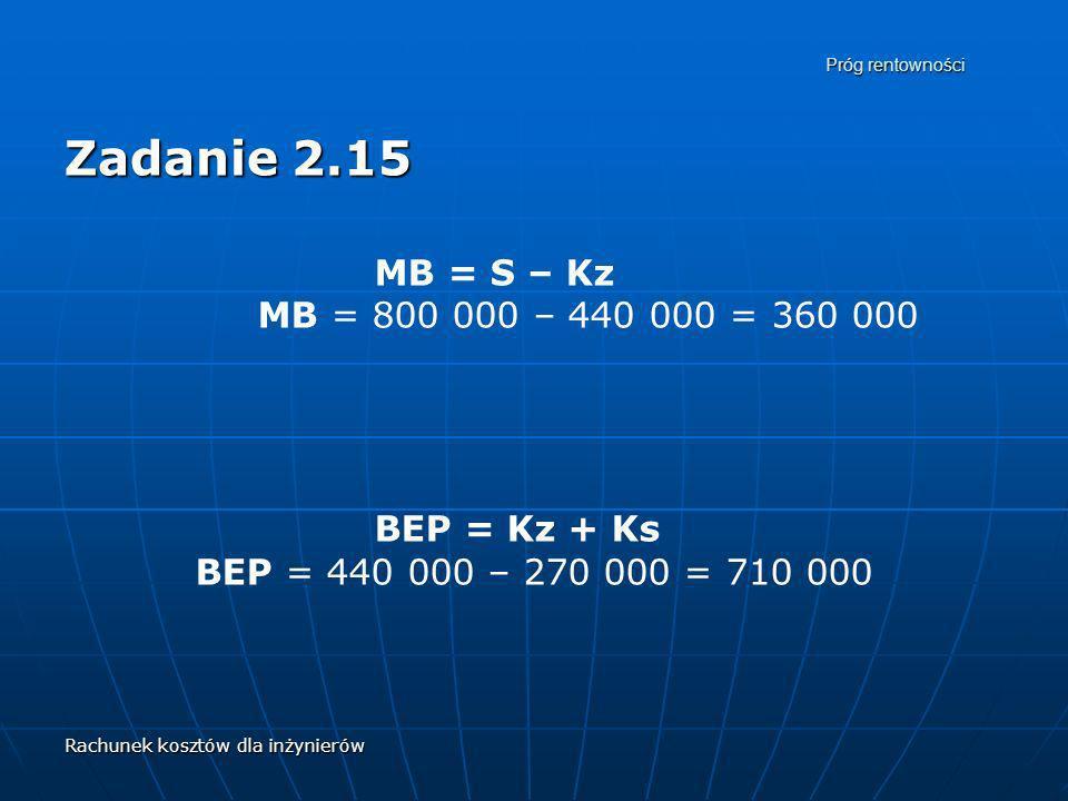 Próg rentownościZadanie 2.15. MB = S – Kz. MB = 800 000 – 440 000 = 360 000. BEP = Kz + Ks. BEP = 440 000 – 270 000 = 710 000.
