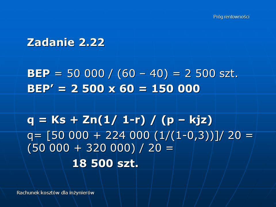 q = Ks + Zn(1/ 1-r) / (p – kjz)