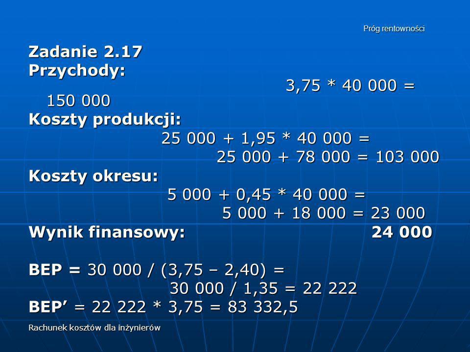 Zadanie 2.17 Przychody: 3,75 * 40 000 = 150 000 Koszty produkcji: