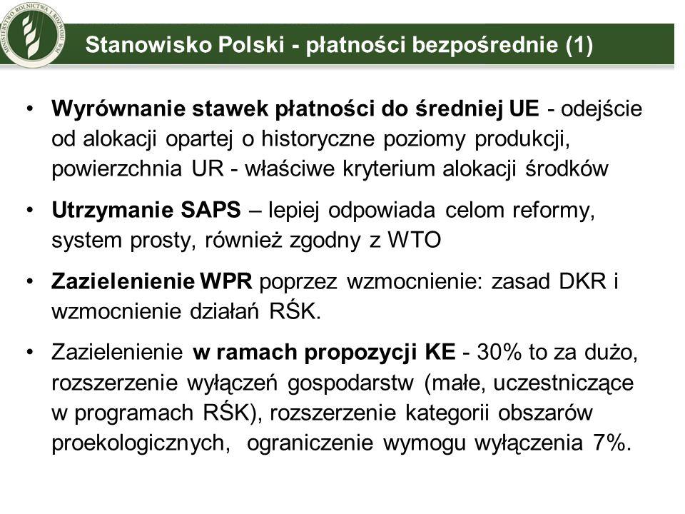 Stanowisko Polski - płatności bezpośrednie (1)