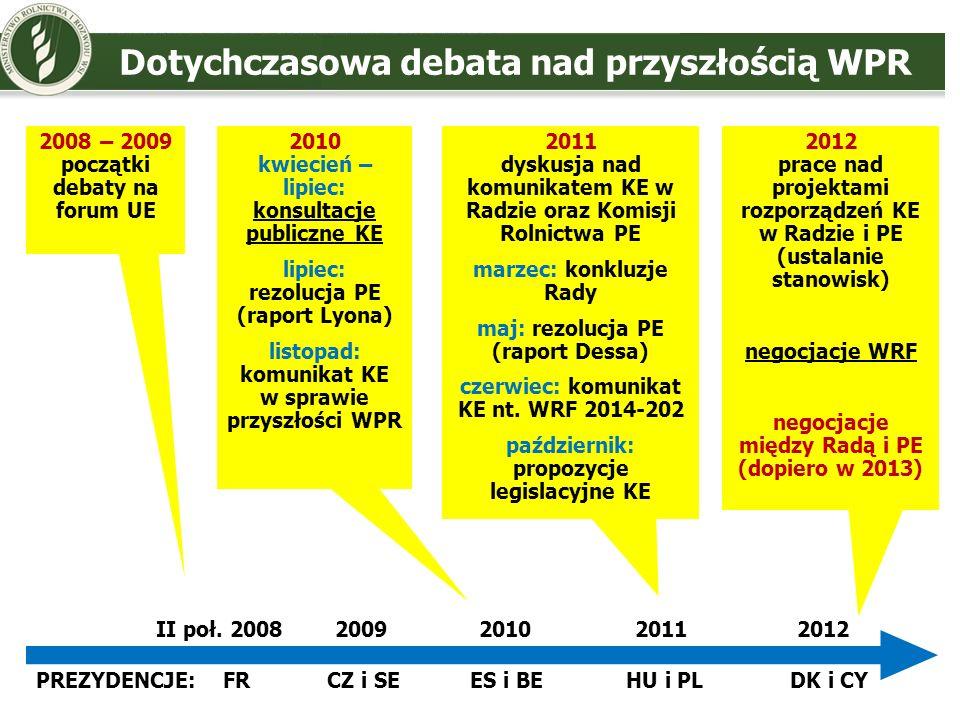 Dotychczasowa debata nad przyszłością WPR