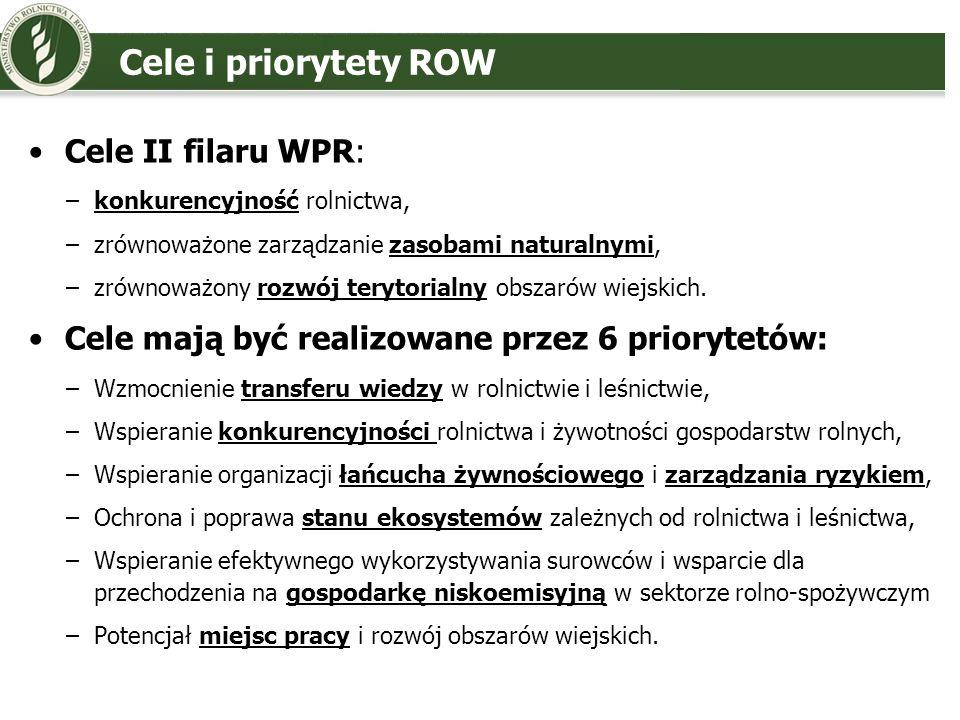 Cele i priorytety ROW Cele II filaru WPR: