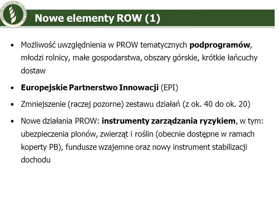 Nowe elementy ROW (1)