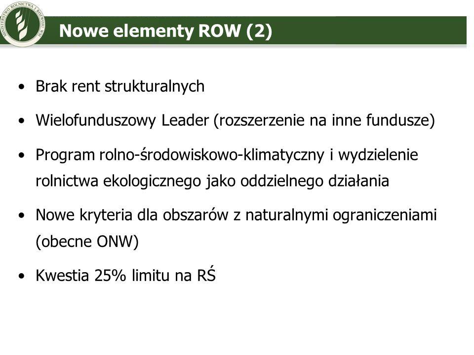 Nowe elementy ROW (2) Brak rent strukturalnych